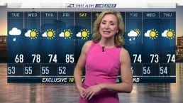 Afternoon Weather Forecast For May 22