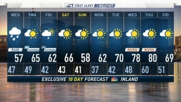Early Morning Forecast April 24 2018