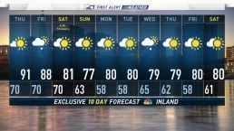 Early Morning Forecast Aug. 16, 2018