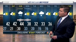 Early Morning Forecast February 22, 2019