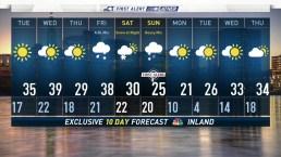 Early Morning Forecast Jan. 15, 2019
