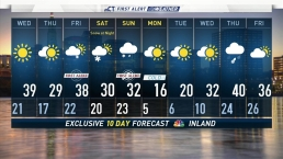 Early Morning Forecast Jan. 16, 2019