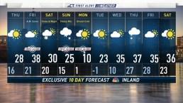Early Morning Forecast Jan. 17, 2019