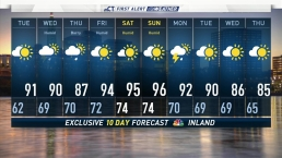 Early Morning Forecast July 16 2019