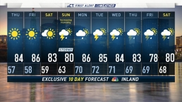 Early Morning Forecast July 19, 2018