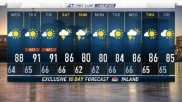 Early Morning Forecast June 26, 2019