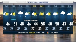 Early Morning Forecast March 19, 2019