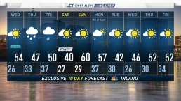 Early Morning Forecast March 20, 2019