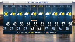 Early Morning Forecast March 26, 2019