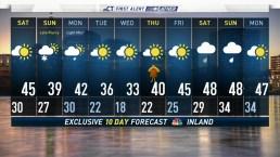 Early Morning Forecast Nov. 17, 2018