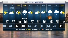 Early Morning Forecast October 24, 2019