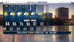 Early Morning Forecast for June 23