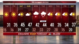 Early Morning Weather Forecast for January 18