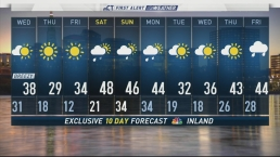 Early Morning Weather Forecast for January 24