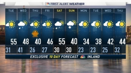 Early Morning Weather Forecast for November 21