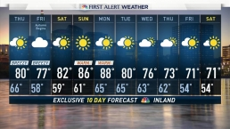 Early Morning Weather Forecast for September 21