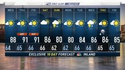 Evening Forecast June 25, 2019