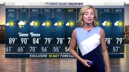 Evening Forecast Aug. 20, 2017