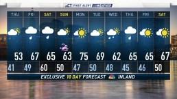 Evening Forecast For April 17