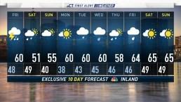 Evening Forecast For April 25