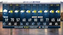 Evening Forecast For April 26