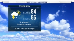 Evening Forecast For August 20