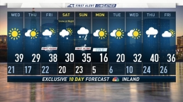 Evening Forecast For January 15