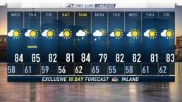 Evening Forecast For June 19
