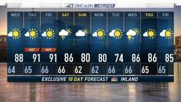 Evening Forecast For June 25