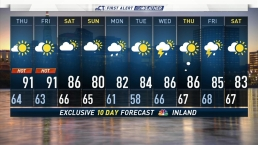 Evening Forecast For June 26