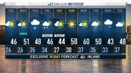 Evening Forecast For March 18