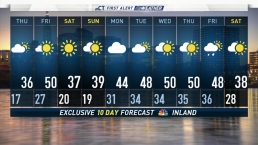 Evening Forecast For November 13