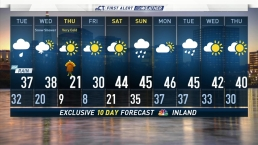 Evening Forecast For November 19