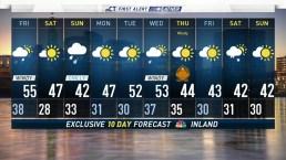Evening Forecast For November 21
