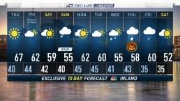 Evening Forecast For October 23