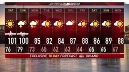 Evening Forecast July 19