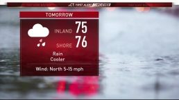 Evening Forecast July 22