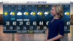 Evening Forecast March 18, 2018