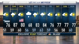 Evening Forecast May 24, 2019