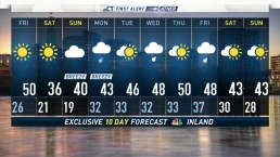 Evening Forecast November 14