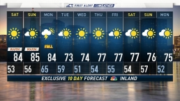 Evening Forecast September 20, 2019