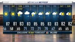 Evening Forecast Thursday July 19, 2018