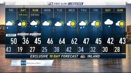 Evening Forecast for February 15