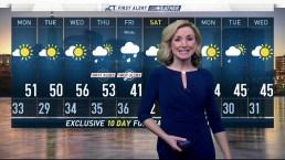 Evening Forecast for February 25