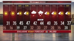 Evening Forecast for January 17