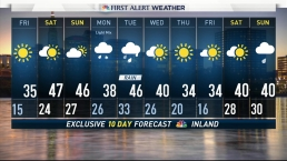 Evening Forecast for January 18
