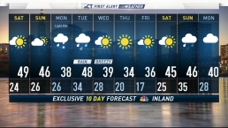 Evening Forecast for January 19