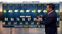 Evening Forecast for June 22