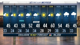 Evening Forecast for March 17