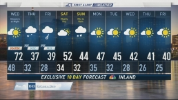 Evening Weather Forecast for February 20